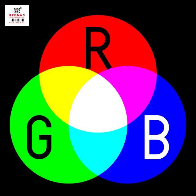 hệ màu trong in ấn RGB